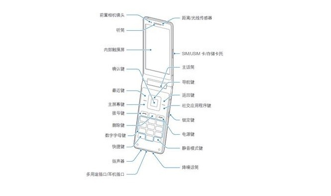 nuovo device Samsung con forma a conchiglia