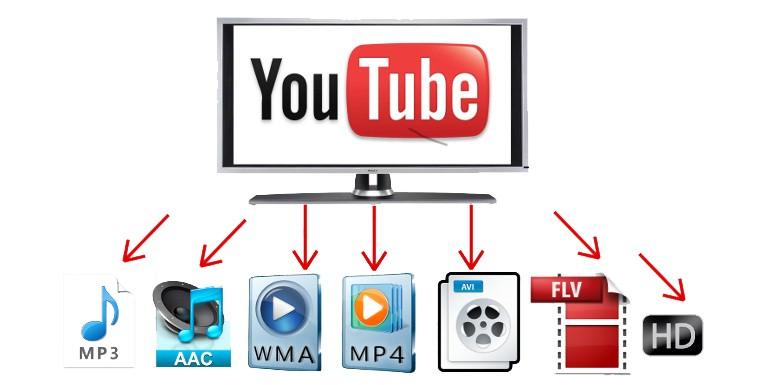 come scaricare video da youtube e convertire mp4