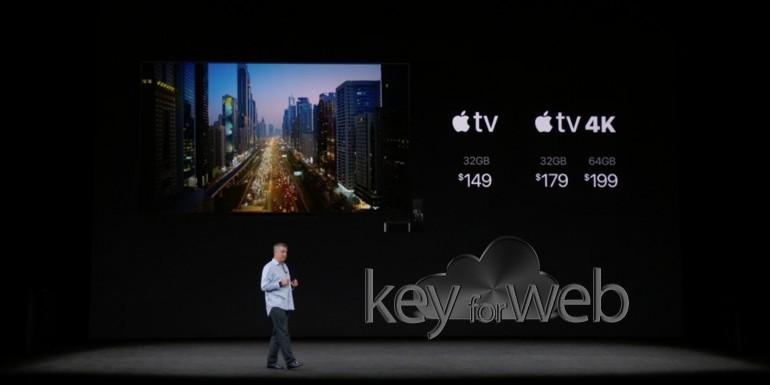 La 5a generazione Apple TV supporta 4K, HDR10 e Dolby Vision