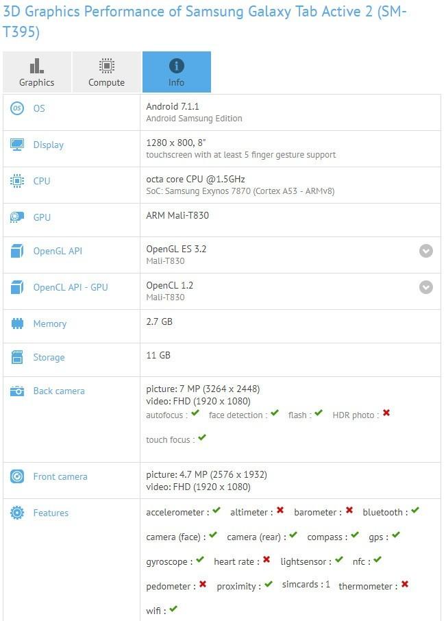 Scheda tecnica Galaxy Tab Active 2 via GFXBench