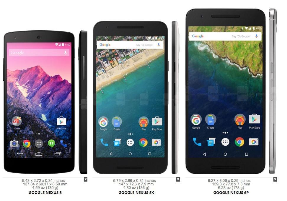 grandezza smartphone