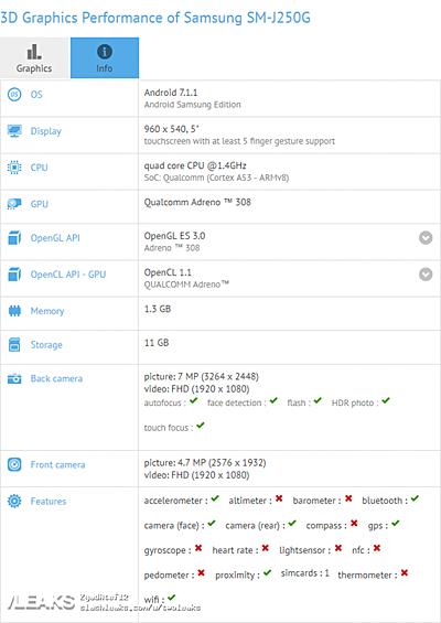 Galaxy J2 (SM-J250G) - GFXBench