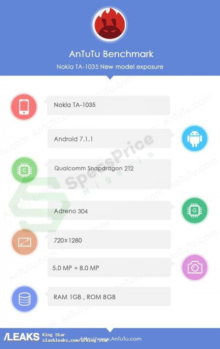 Nokia 2 specifiche