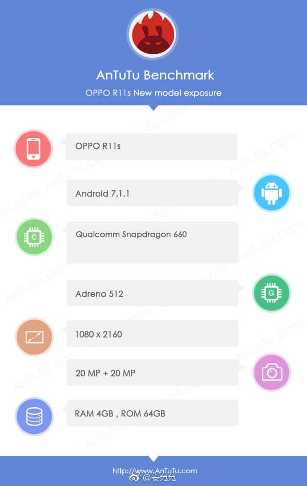 Oppo R11s caratteristiche tecniche - AnTuTu