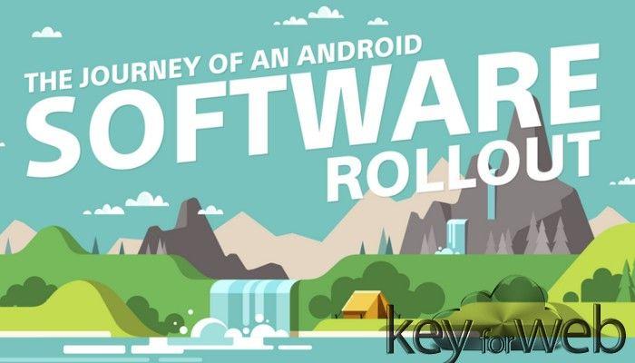 Un viaggio dietro gli aggiornamenti Android grazie a Sony