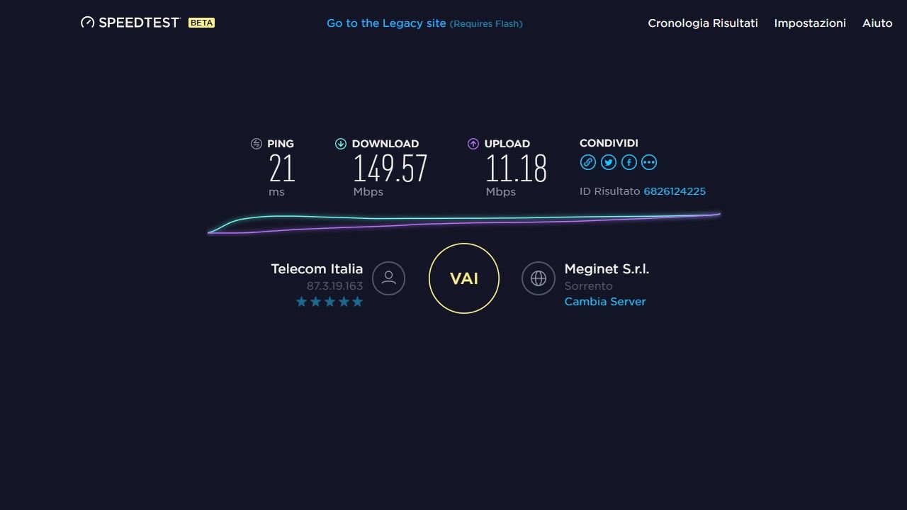 Speedtest Powerline