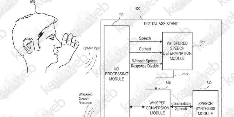 Apple: brevetto mostra Siri rispondere a bassa voce se un utente bisbiglia