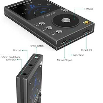 Dodocool-HIFI-Music-Player-output