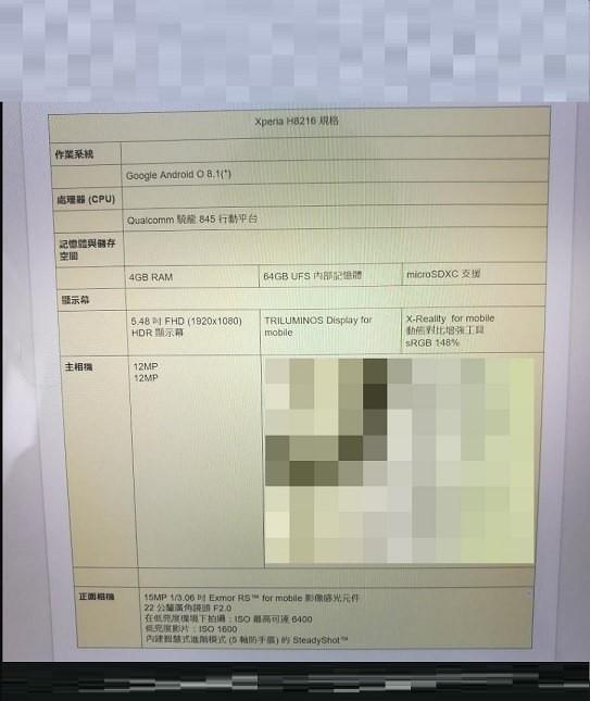 Sony H8216, il top gamma con Snapdragon 845