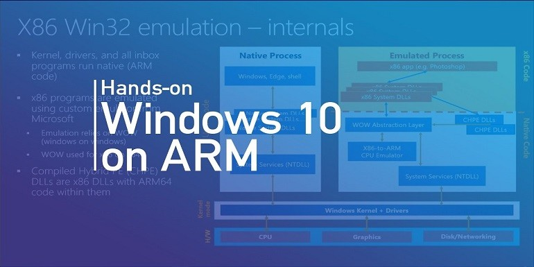Microsoft svela i limiti di Windows 10 on ARM