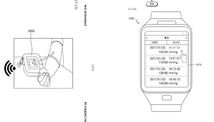 Misurare pressione sanguigna da smartwatch, Samsung ci sta pensando