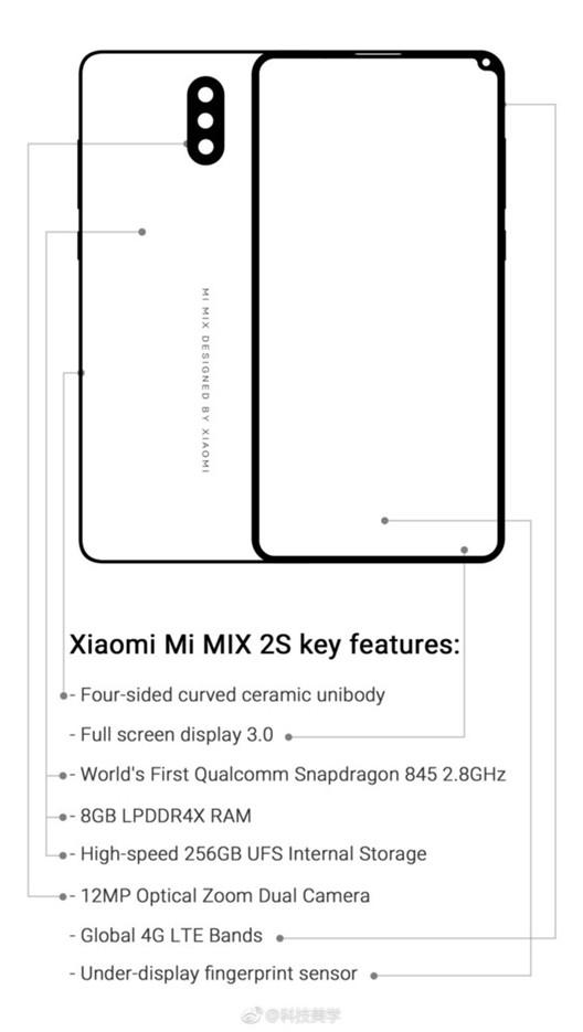 Mi MIX 2S specifiche