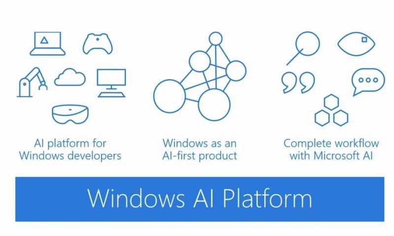 Microsoft, con Redstone 4 in arrivo la nuova piattaforma AI
