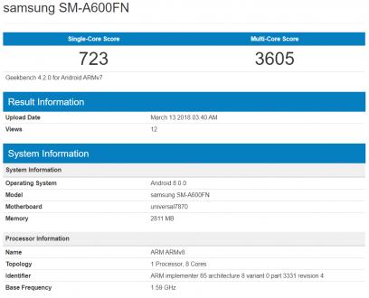 Samsung: in arrivo due nuovi smartphone, Galaxy A6 e A6+?
