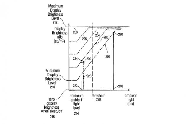 """Apple brevetta la soluzione allo """"shock da luminescenza"""""""