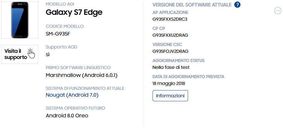 S7 Edge