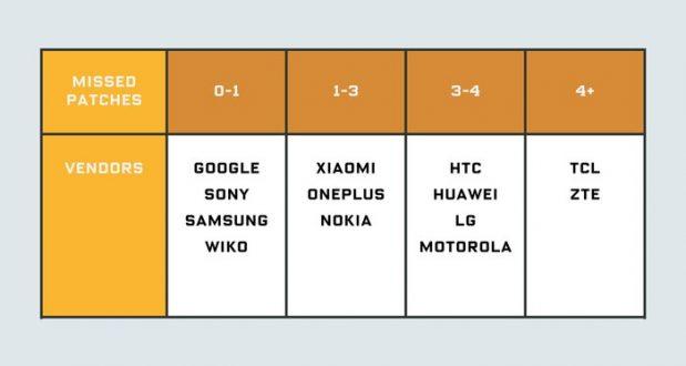 Patch di sicurezza, Nokia bocciata, ora cerca di recuperare