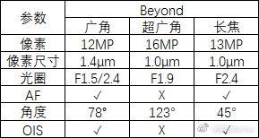 dettagli fotocamera S10