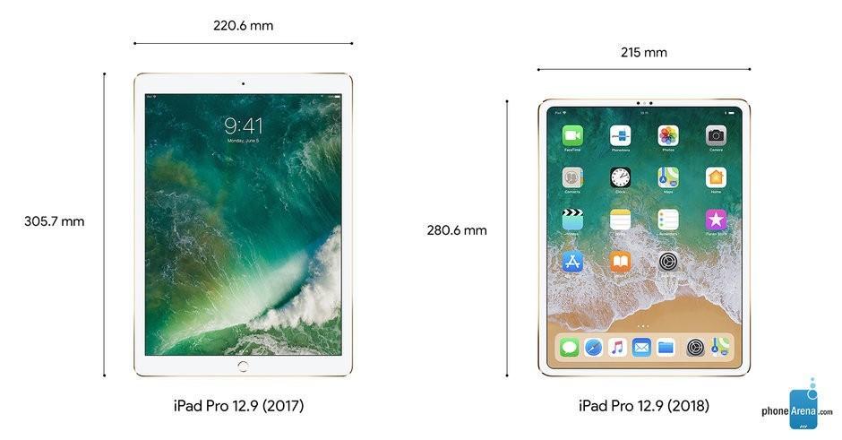 nuovi iPad Pro 2018