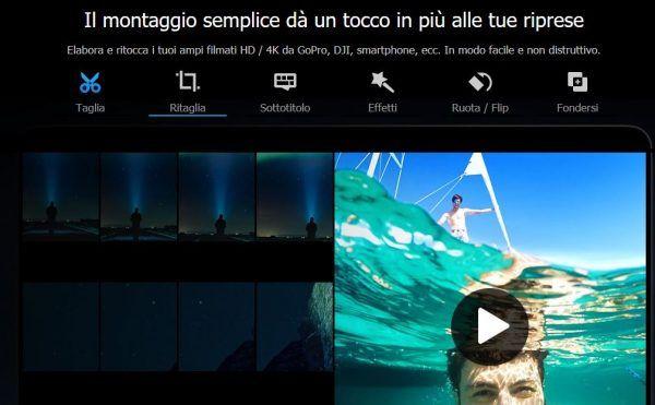 Descrizione visiva delle funzionalità del software VideoProc