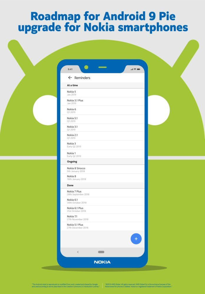 Nokia Android Pie Update Roadmap ufficiale