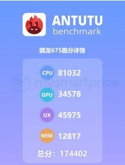 Qualcomm Snapdragon 675 appare su AnTuTu e supera il SoC SD710