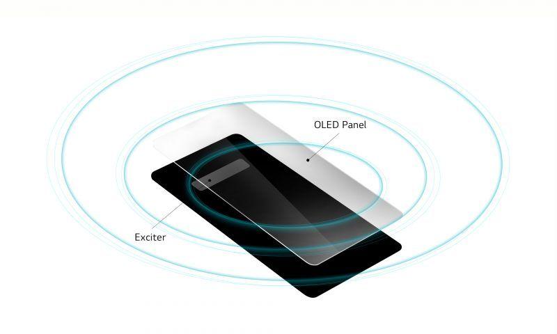 LG G8: confermato l'altoparlante nel display