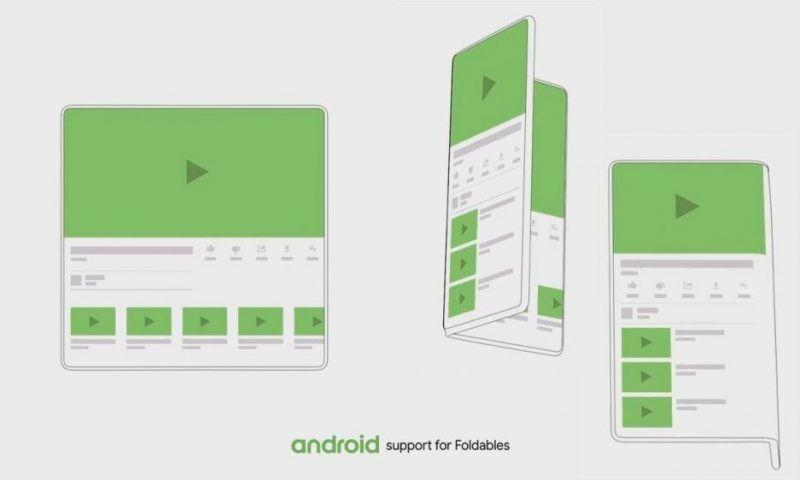 Lo smartphone pieghevole di Google dal design indefinito