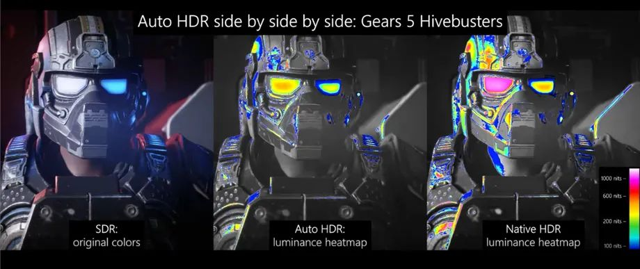 Auto HDR